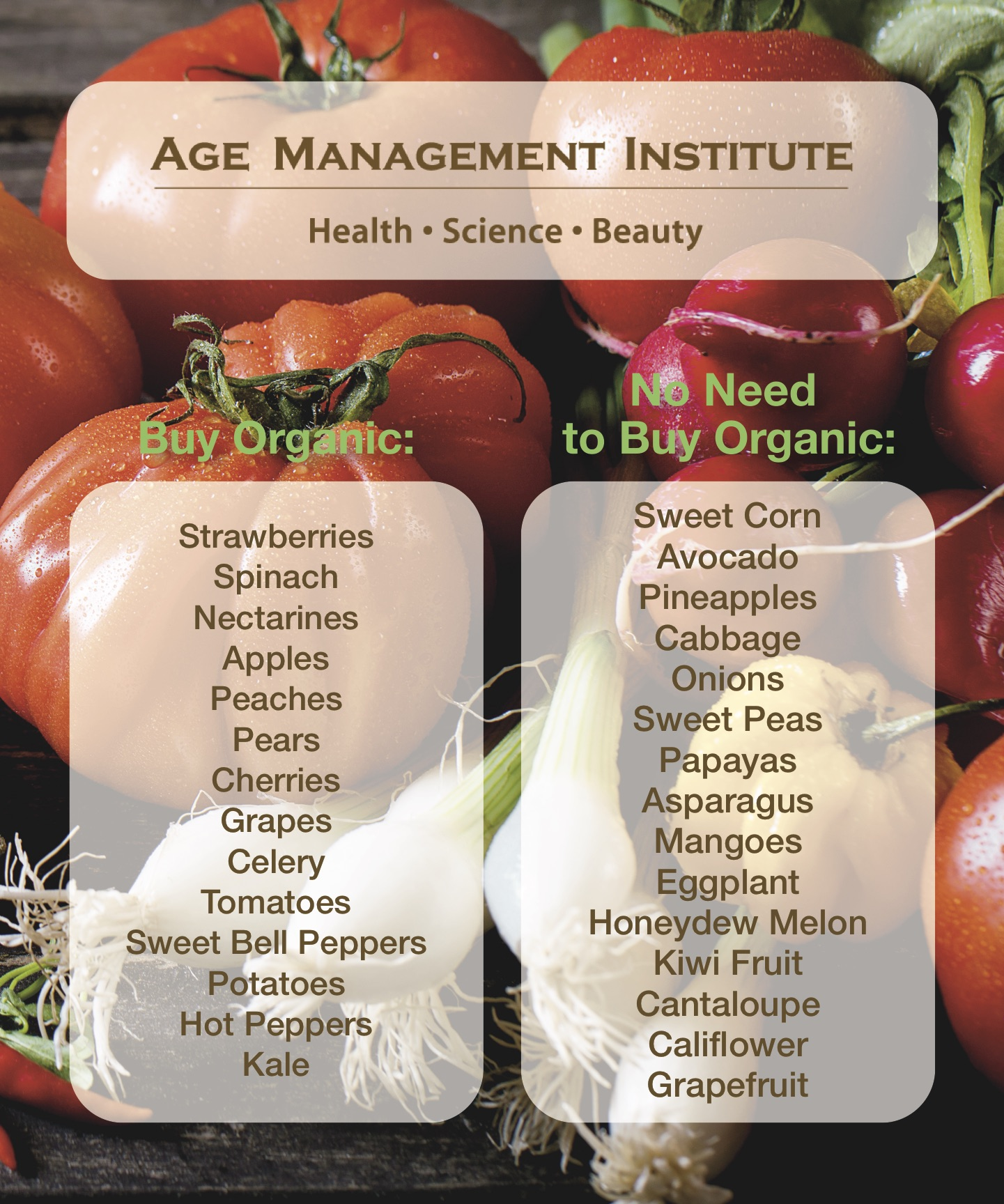 When to buy organic